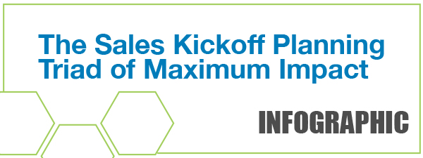 Infographic: Three Keys to SKO Maximum Impact