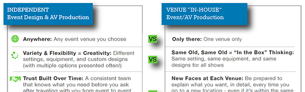 """Independent vs """"In-House"""" Audiovisual – Which One Wins?"""