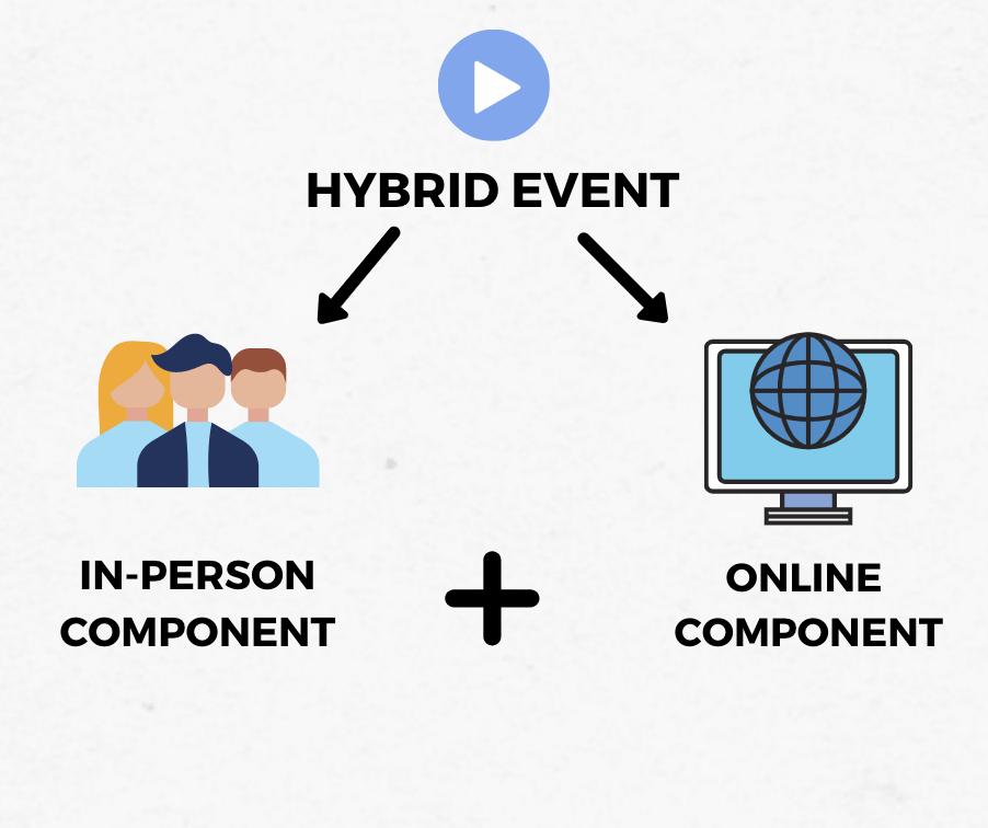 hybrid events graphic